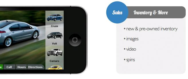 smart phone car buying app