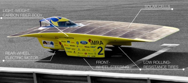 U-M's solar car.