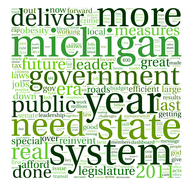 Snyder's most used words in his 2012 address.