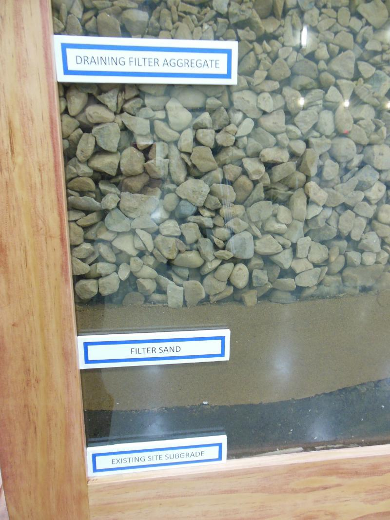 The layers of aggregate that the water will go through before it's collected and treated.