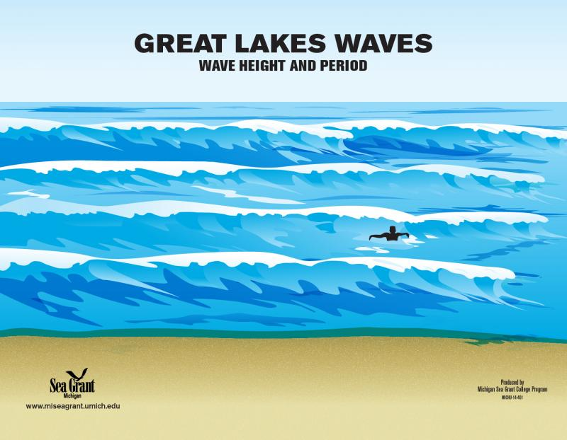 The Michigan Sea Grant warns that the Lakes' shorter wave periods mean waves will repeatedly hit a swimmer every 3 to 5 seconds. This leaves little time to recover or catch a breath, which can quickly lead to exhaustion in even the strongest swimmer.