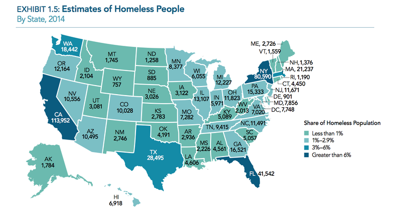 Estimates of homeless people by state.