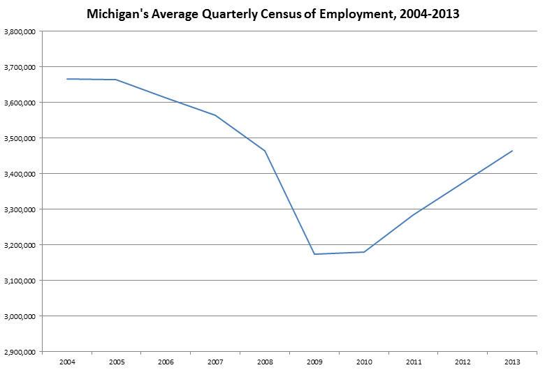 More And Better Jobs Michigan Radio