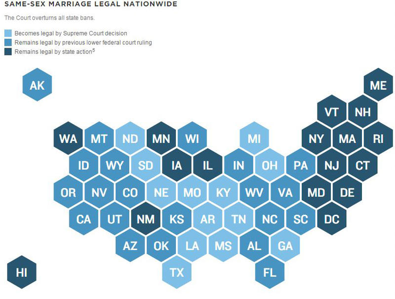 Gay marriage is legal nationwide.