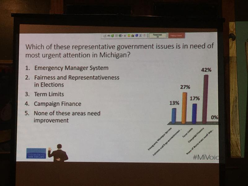 The Center for Michigan polled the audience at the end of the event to guage how people felt about issues related to public trust in government.