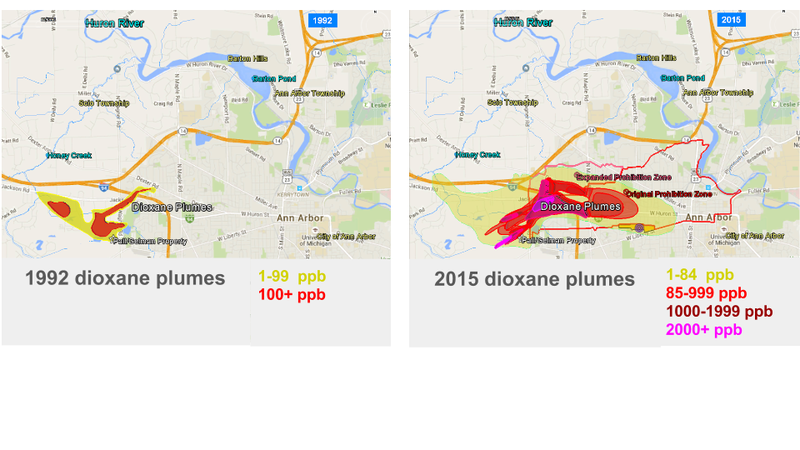 Diagrams showing spread of 1,4 dioxane plume