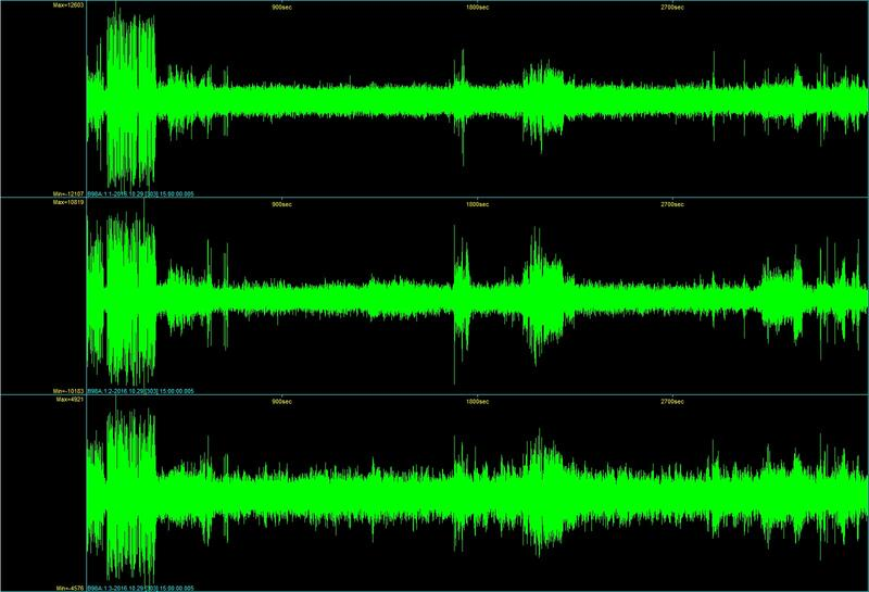This seismograph was recorded in Ohio Stadium during the Oct. 29 game with Northwestern, and covers the first hour, including pre-game. The seismic activity near the beginning of the graph is caused by people filing into the stadium.