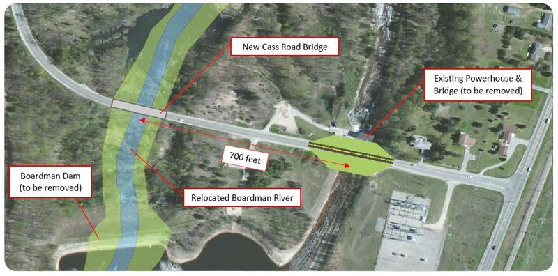 "Removing the Boardman Dam will restore the river to its ""historic route,"" according to the U.S. Army Corps of Engineers."