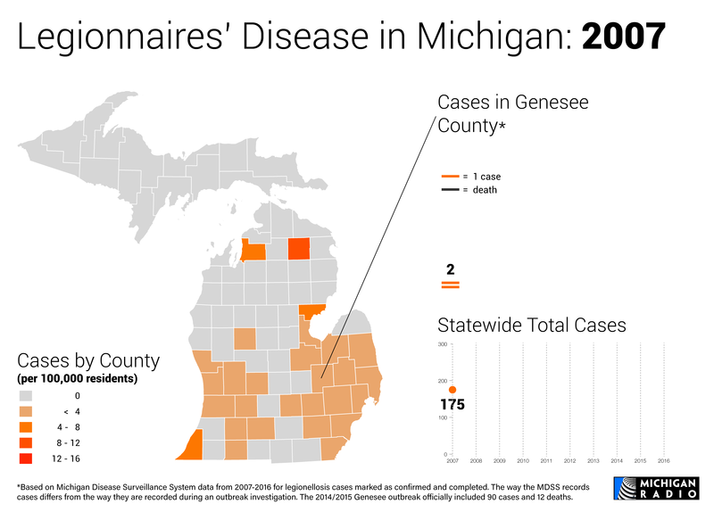 Map and charts of Legionnaires' disease in Michigan in 2007