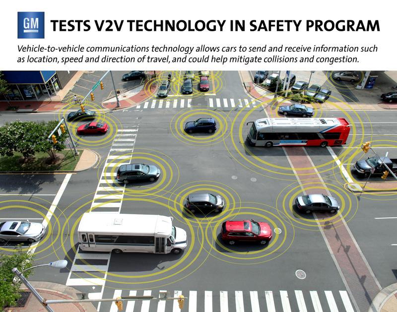 GM tests V2V technology in 8 car fleet
