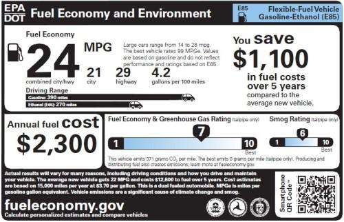 a fuel economy (mpg) sticker