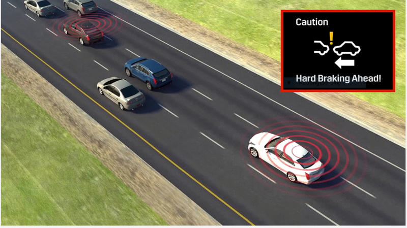 V2V allows cars to communicate with each other to prevent accidents