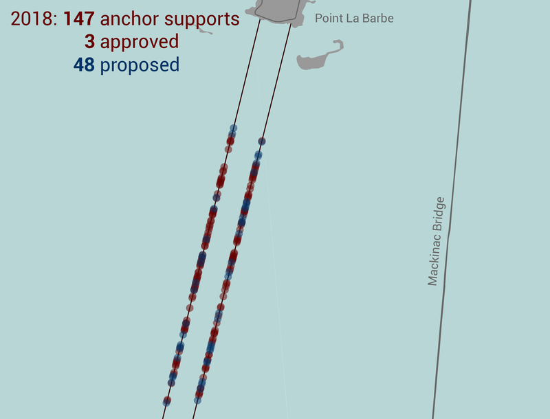 A map shows dots representing anchor supports scattered along two pipelines located beneath open water.