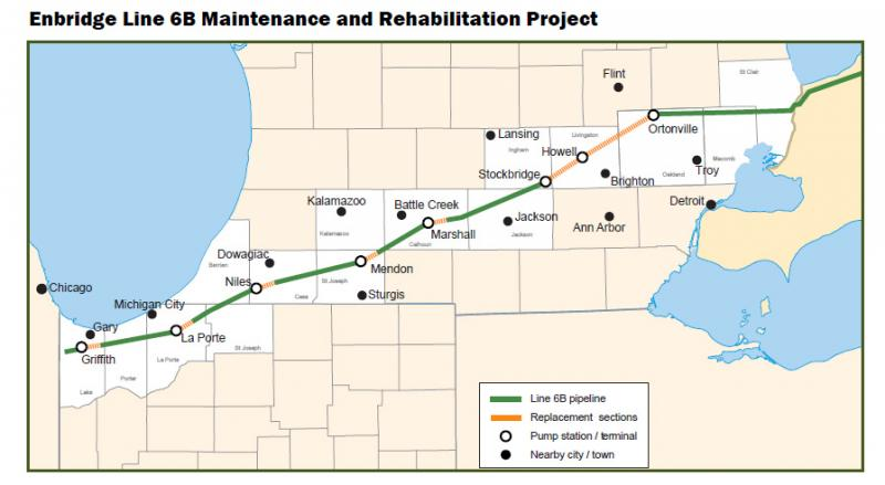 Enbridge's 6B pipeline runs through Michigan. The smaller yellow portions on this map are being replaced this year. The longer yellow portion is near approval and will likely be replaced this year as well.