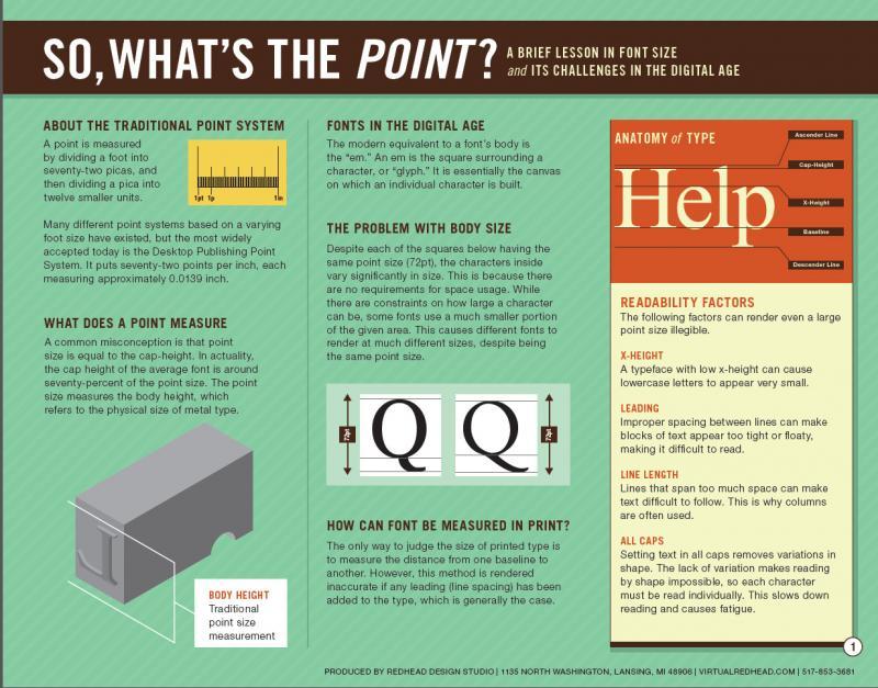 Font size explained