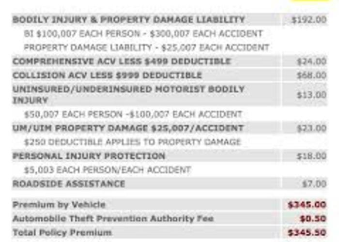 Beautiful Image Gallery Insurance Companies In Michigan