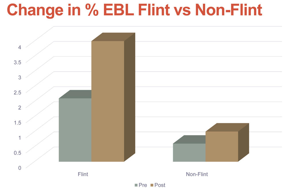 In Flint Mi Theres So Much Lead In >> Flint Pediatricians Raise Alarm About Lead Levels In City Water