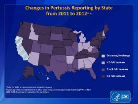 According to the CDC, there have been around 40,000 cases nationwide of Pertussis (Whooping Cough) this year.