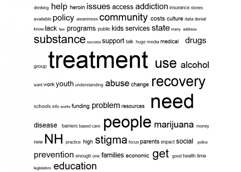 substance abuse heroin Drug abuse, now also referred to as drug use disorders, refers to using substances, over-the-counter (otc) medications, prescription drugs, or illegal street drugs for the purpose of getting high substance abuse can lead to significant, even life-threatening, health problems.