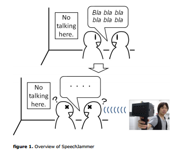 A bad diagram of how the SpeechJammer works.