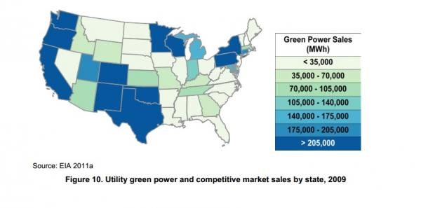 """Weighted for Population, government data rank New Hampshire around 12th for voluntary purchase of """"green"""" power, and last in New England."""