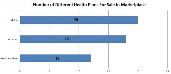 Estimated number of plans for sale in 2014.