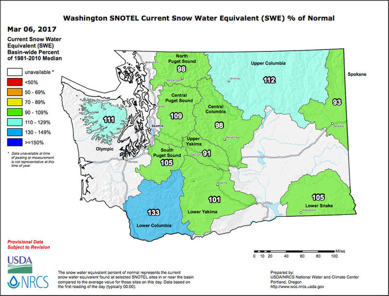 The most recent water supply forecast for Washington state shows all basins across the state are above 90 percent of normal.