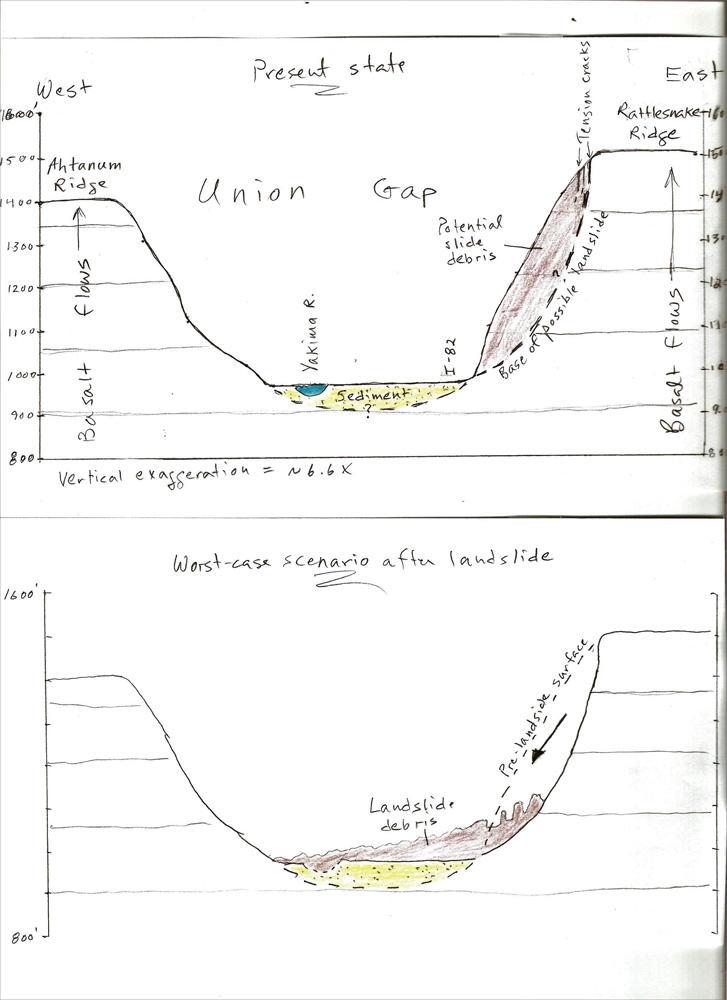 feds prep for yakima river  u0026 39 worst case scenario u0026 39  at