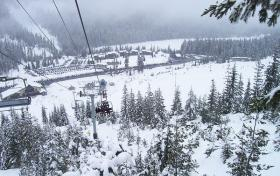 In years with less snow, roughly one-third fewer skiers visited resorts in the Pacific Northwest.