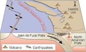 Subduction of the Juan de Fuca Plate under the North American Plate controls the distribution of earthquakes and volcanoes in the Pacific Northwest.