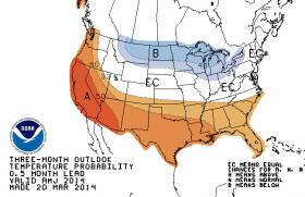The National Weather Service's outlook calls for above-normal temperatures along the West Coast.