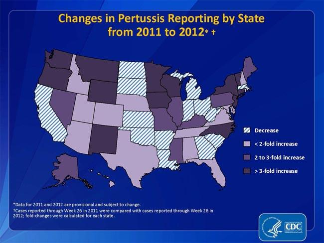 This CDC graphic shows state-by-state changes in whooping cough cases from 2011-12.