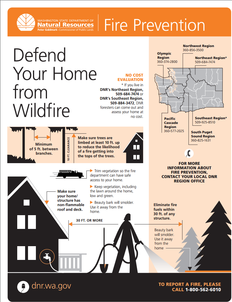 A poster on fire preparedness from the Washington Department of Natural Resources