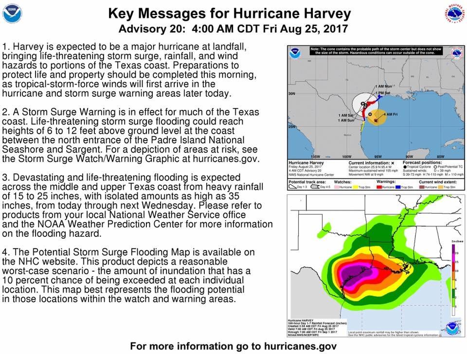 Harvey Update Plus Rain for SE WI