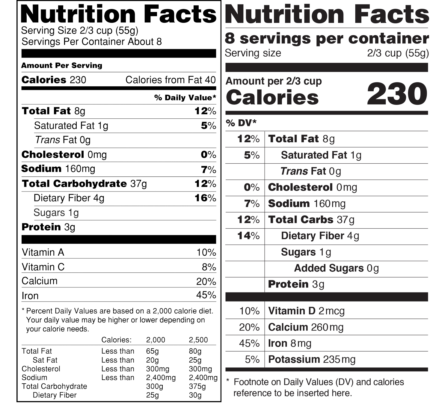 first look: the fda's nutrition label gets a makeover | new