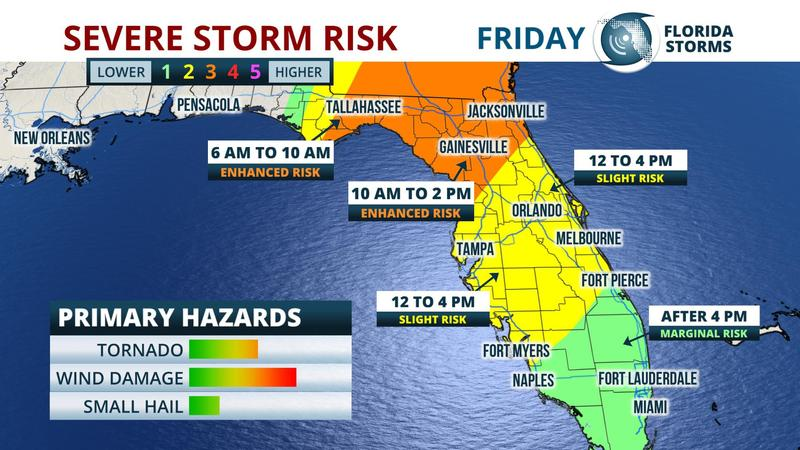 Areas of Wind Damage Possible in Florida Today