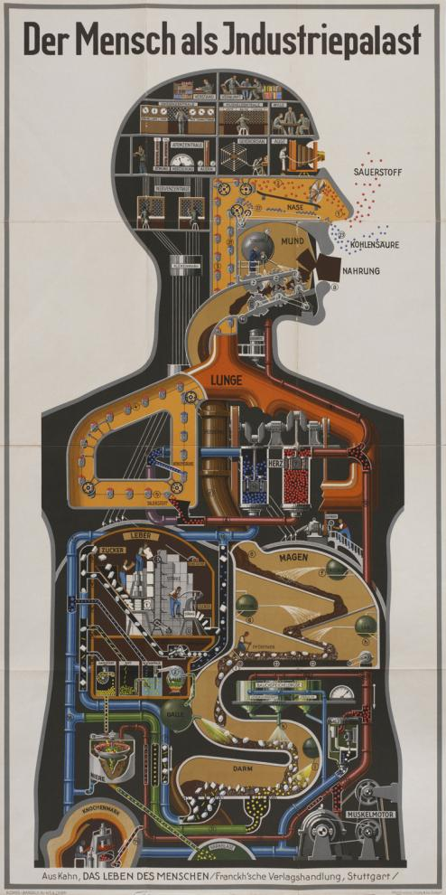 """Man as Industrial Palace"" was printed in 1926, when Germany's chemical industry was the most advanced in the world."