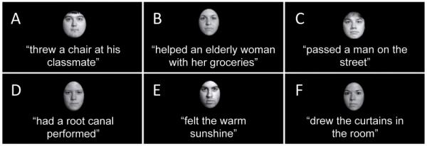 Participants in the study were shown a neutral face paired with (A) negative gossip, (B) positive gossip, (C) neutral gossip, (D) negative non-social information, (E) positive non-social information, and (F) neutral non-social information.  When the study participants viewed the faces again, their brains were more likely to fix on the faces associated with negative gossip.