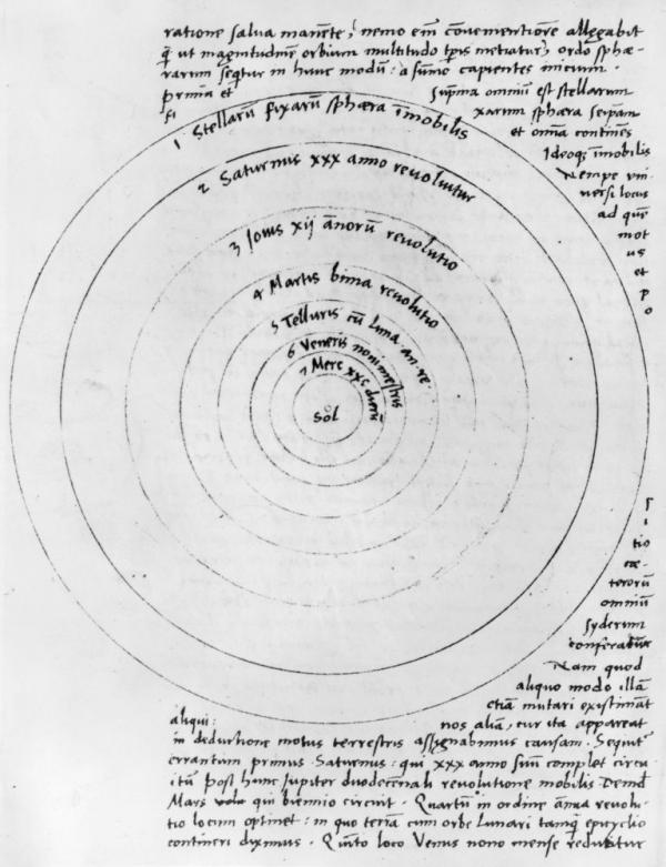 "Copernicus' heliocentric theory, which said Earth and the other planets revolve around the sun, ran counter to the Bible and astronomy texts of the day. Published in 1543, his ideas were taught in the 16th century but were ""immediately dismissed as absurd,"" says science historian Robert Westman."