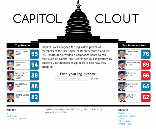Cameron Hickey and Lauren Feeney's Capitol Clout web app took home to overall win at the 2012 Election Hackathon.