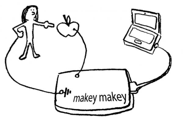 The MaKey MaKey uses basic principles of circuitry to turn any object — even an apple — into a keyboard key.