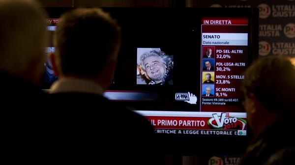 The Five Star Movement's Beppe Grillo is shown on TV Monday at the Democratic Party press center in Rome. The prospect of political paralysis hung over Italy as election results showed the upstart protest campaign making stunning inroads, and mainstream forces of center-left and center-right wrestling for control of Parliament's two houses.