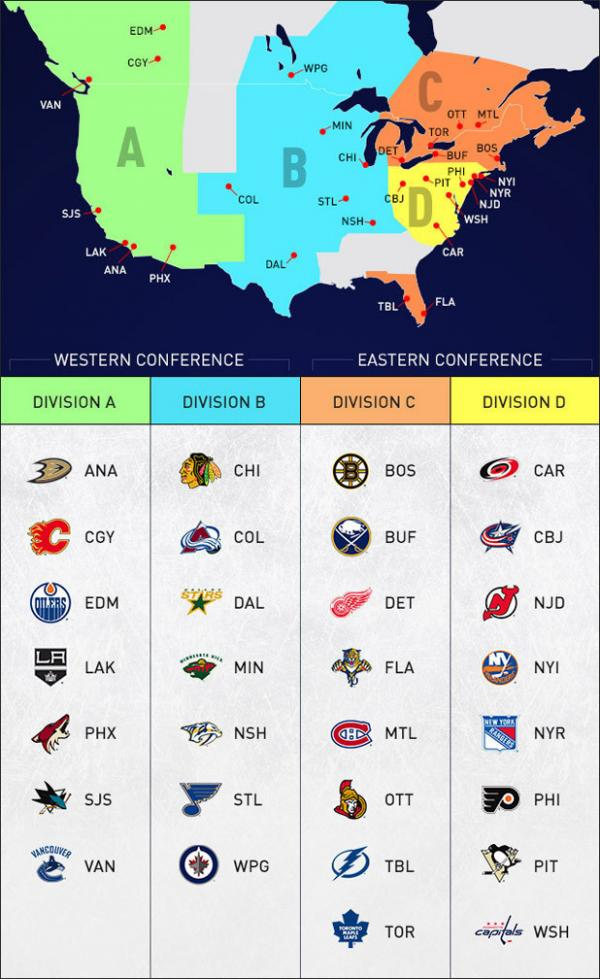 A chart depicts the NHL's new divisions, which will take effect when the new season begins later this year. The lineup puts 16 teams in the Eastern Conference, and 14 in the Western.