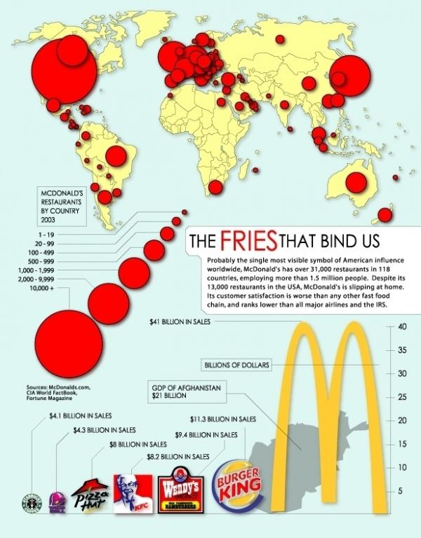 Princeton University's International Networks Archive created this map to show the global presence of McDonald's.