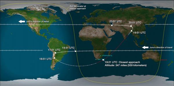 NASA's flight path for its Juno space probe, which is expected to buzz Earth at 3:21 p.m. ET on Wednesday.