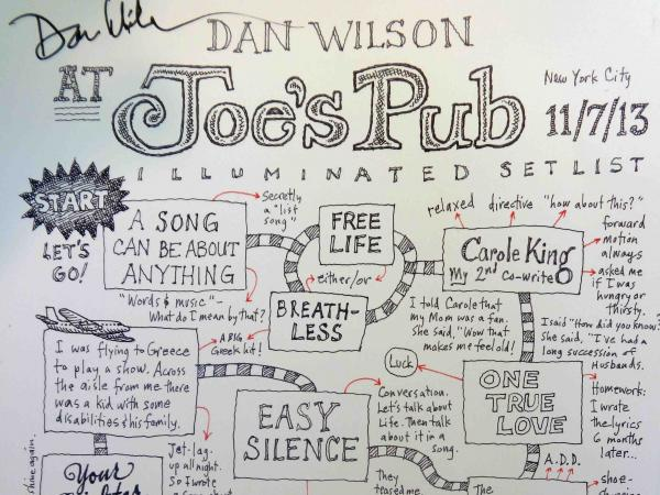 A remarkably illustrated setlist for musician Dan Wilson.