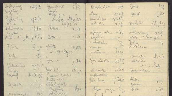 Franz Kafka, who died in 1924, studied Hebrew in Germany during the last two years of his life. This is one of eight notebooks of his Hebrew studies that are part of the Israeli National Library's collection. Israel and an elderly Israeli woman are wrangling over Kafka documents that may include unpublished manuscripts.