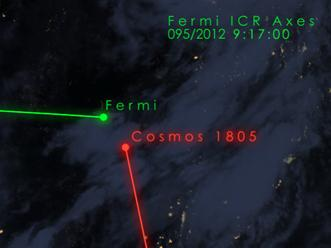 This diagram shows Fermi and Cosmos 1805 on a collision course.