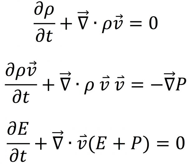 The fluid equations in their simplest form look like this. Consider it a mathematical haiku.