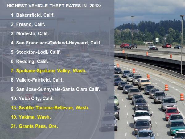 The top auto theft hot spots in the United States and the Northwest